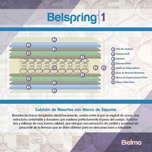 Colchon Belmo Belspring 1