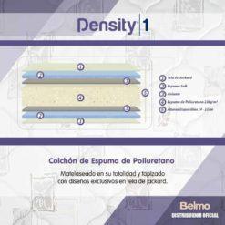 Colchon Belmo Density