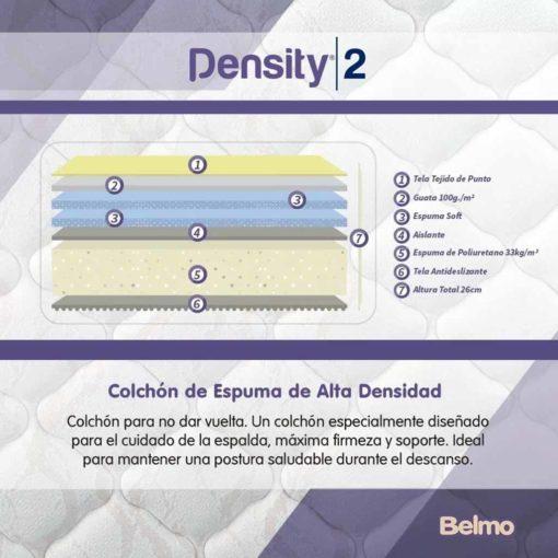 Colchon Belmo Density 2