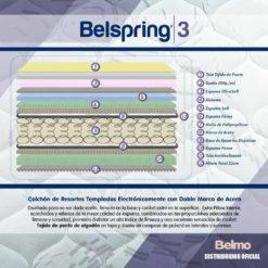 Colchon Belmo Belspring 3
