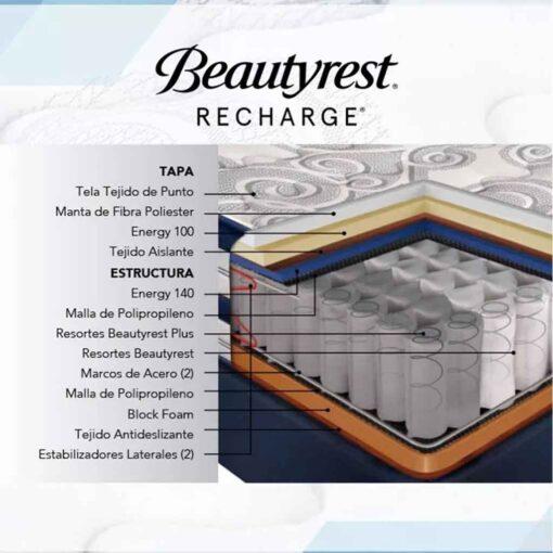 Colchon Simmons Beautyrest Recharge Classic (6)